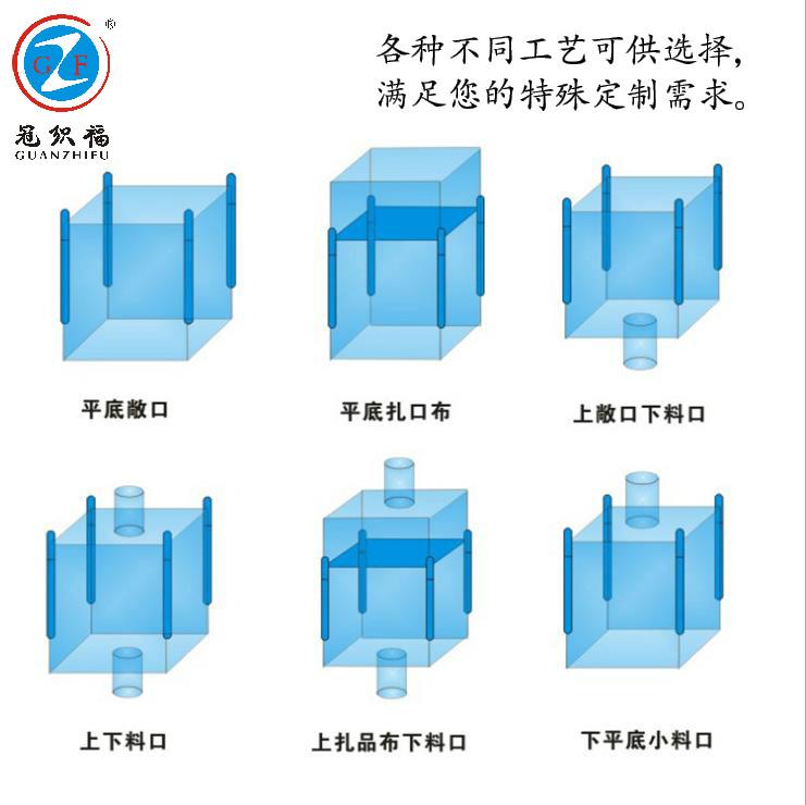 材质不同的塑料集装袋有何特点?